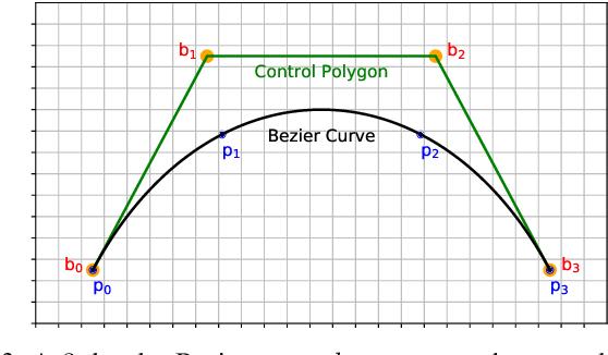 Figure 3 for ULSD: Unified Line Segment Detection across Pinhole, Fisheye, and Spherical Cameras