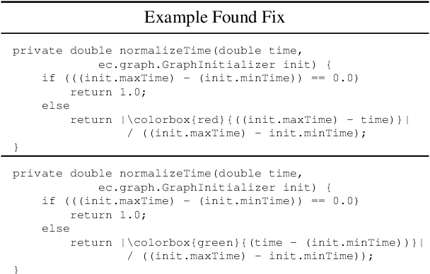 Figure 3 for Generating Bug-Fixes Using Pretrained Transformers