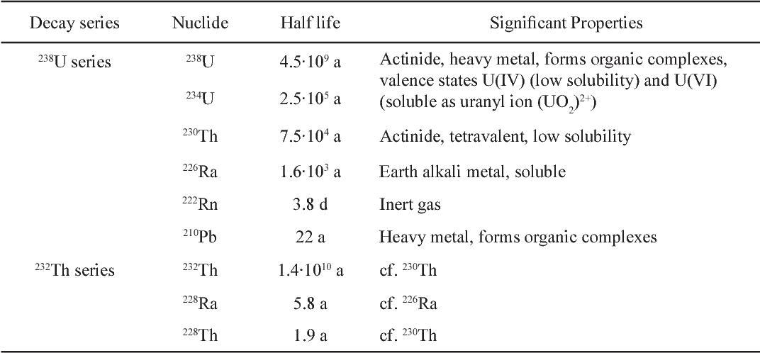 Pagdating ng panahon chords tabs pdf