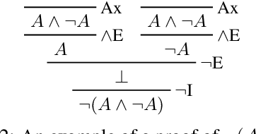 Figure 3 for A Generative Symbolic Model for More General Natural Language Understanding and Reasoning