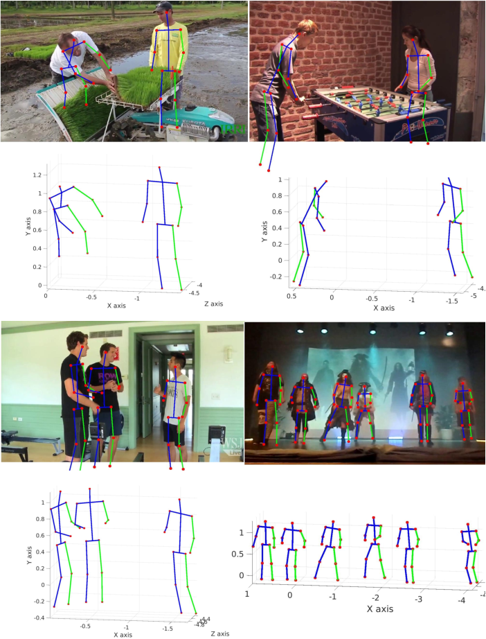 Figure 1 for LCR-Net++: Multi-person 2D and 3D Pose Detection in Natural Images