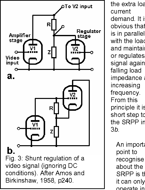 Figure 3 from The Optimised SRPP Amp ( Part 1 ) By Merlin Blencowe