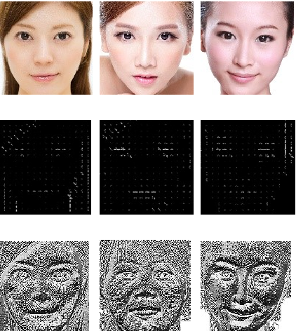 Figure 4 for Transferring Rich Deep Features for Facial Beauty Prediction
