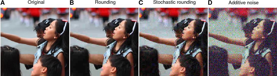 Figure 1 for Lossy Image Compression with Compressive Autoencoders