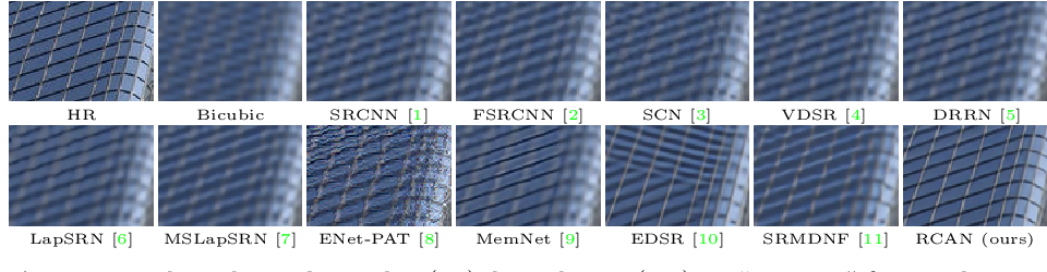 Figure 1 for Image Super-Resolution Using Very Deep Residual Channel Attention Networks