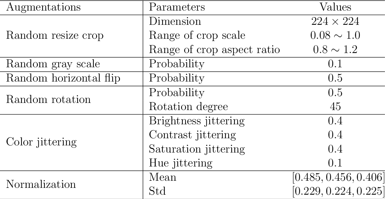 Figure 4 for Iterative Human and Automated Identification of Wildlife Images