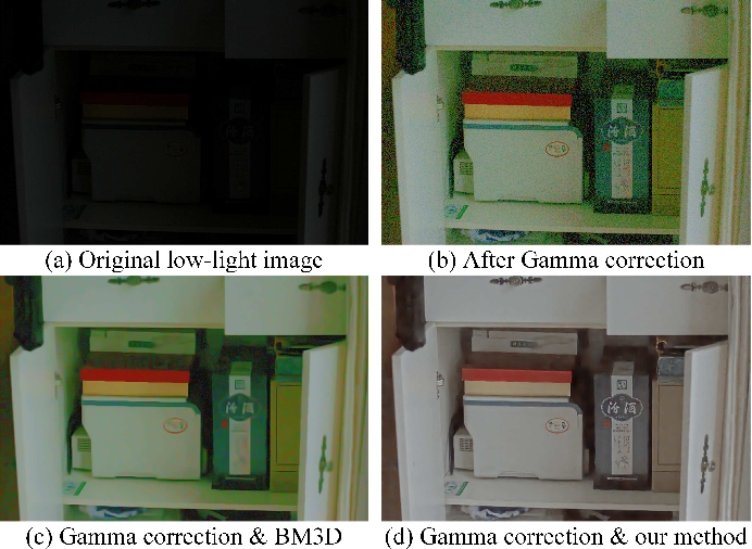 Figure 3 for Better Than Reference In Low Light Image Enhancement: Conditional Re-Enhancement Networks