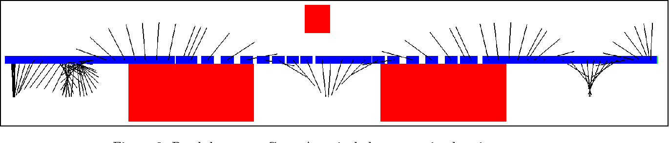 Figure 3 for Analysis of Asymptotically Optimal Sampling-based Motion Planning Algorithms for Lipschitz Continuous Dynamical Systems