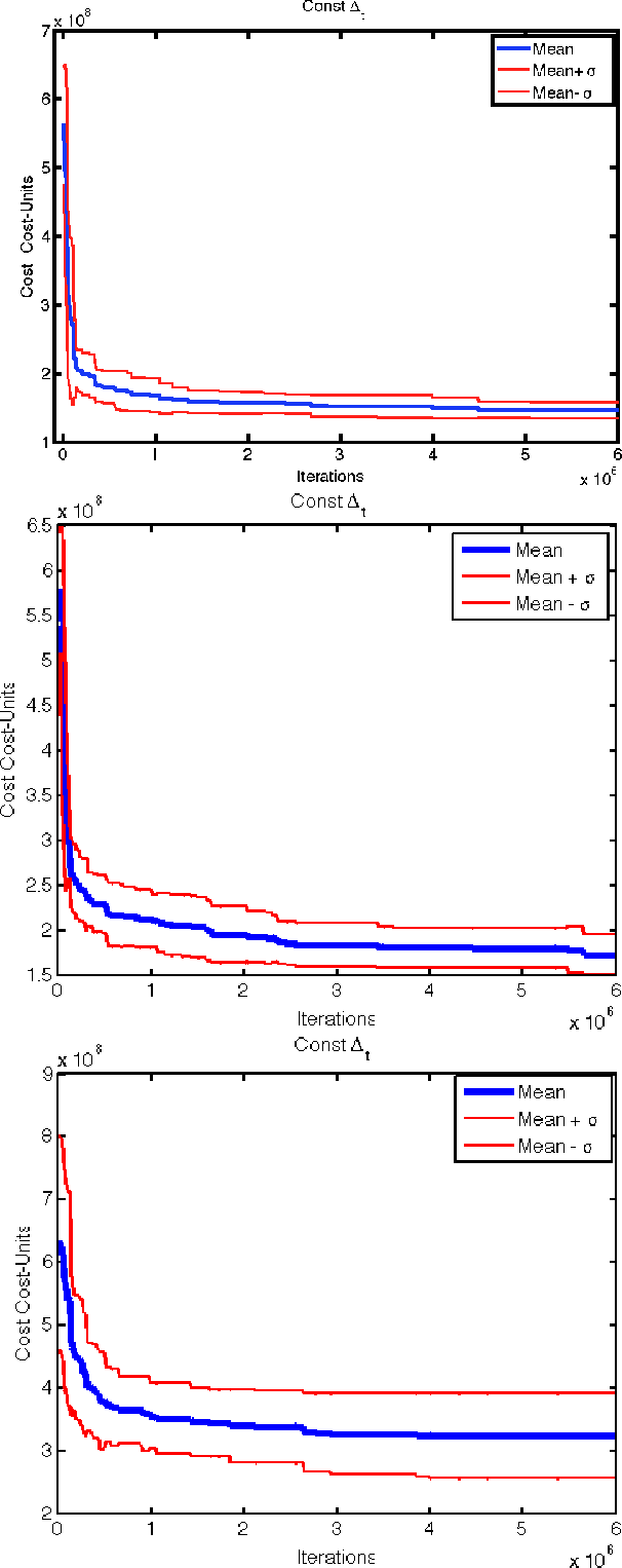 Figure 4 for Analysis of Asymptotically Optimal Sampling-based Motion Planning Algorithms for Lipschitz Continuous Dynamical Systems