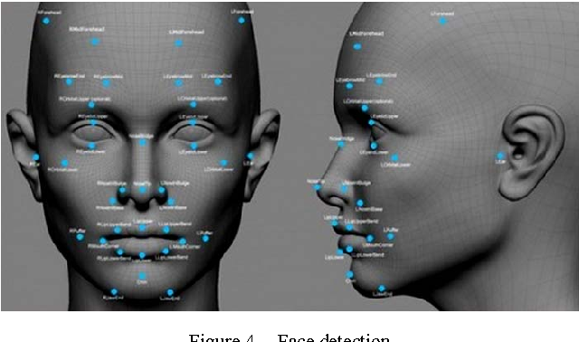 Figure 4 Face detection