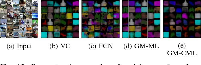Figure 4 for Generative Model with Coordinate Metric Learning for Object Recognition Based on 3D Models