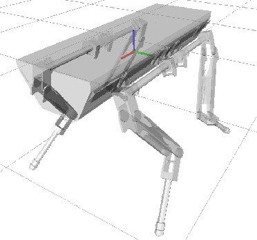 Figure 4 for Projection based whole body motion planning for legged robots