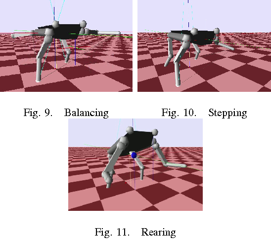 Figure 2 for Projection based whole body motion planning for legged robots