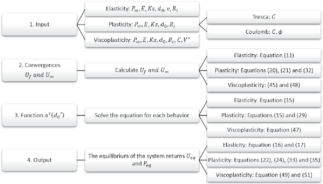 """PDF] Coding the """"New Implicit Method"""" in MatLab for"""