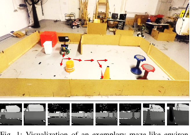 Figure 1 for Deep Reinforcement Learning with Successor Features for Navigation across Similar Environments