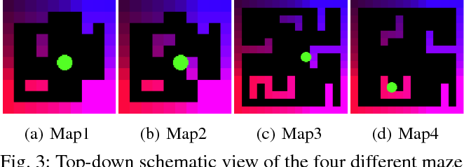 Figure 3 for Deep Reinforcement Learning with Successor Features for Navigation across Similar Environments