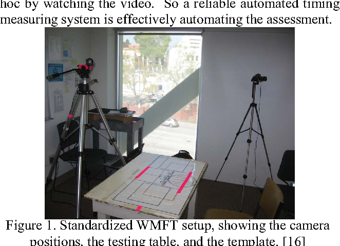 automated wolf motor function test wmft for upper extremities
