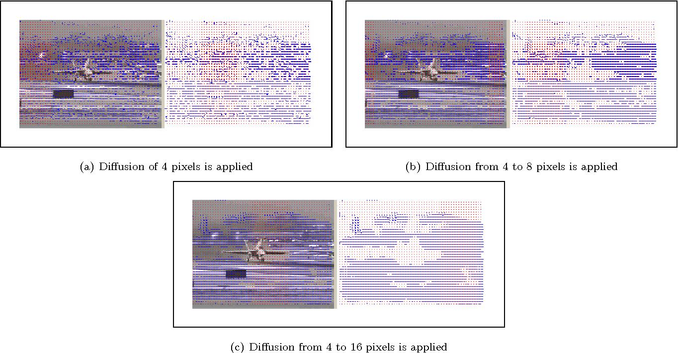 Figure 12 from Analog-VLSI, array-processor-based, Bayesian, multi