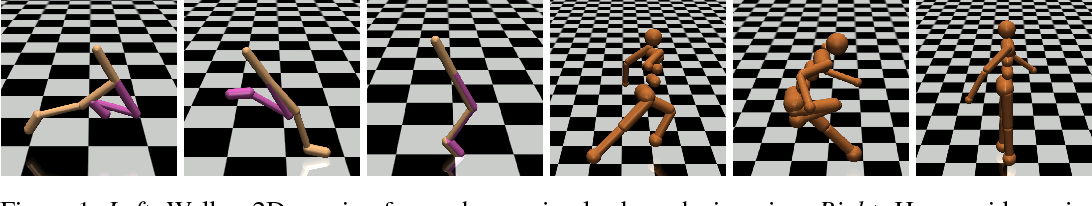 Figure 1 for Multi-Modal Imitation Learning from Unstructured Demonstrations using Generative Adversarial Nets