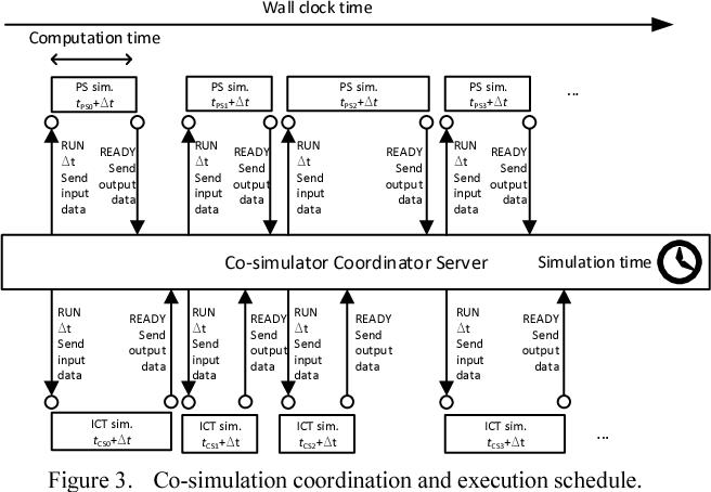 Iec Server Simulator