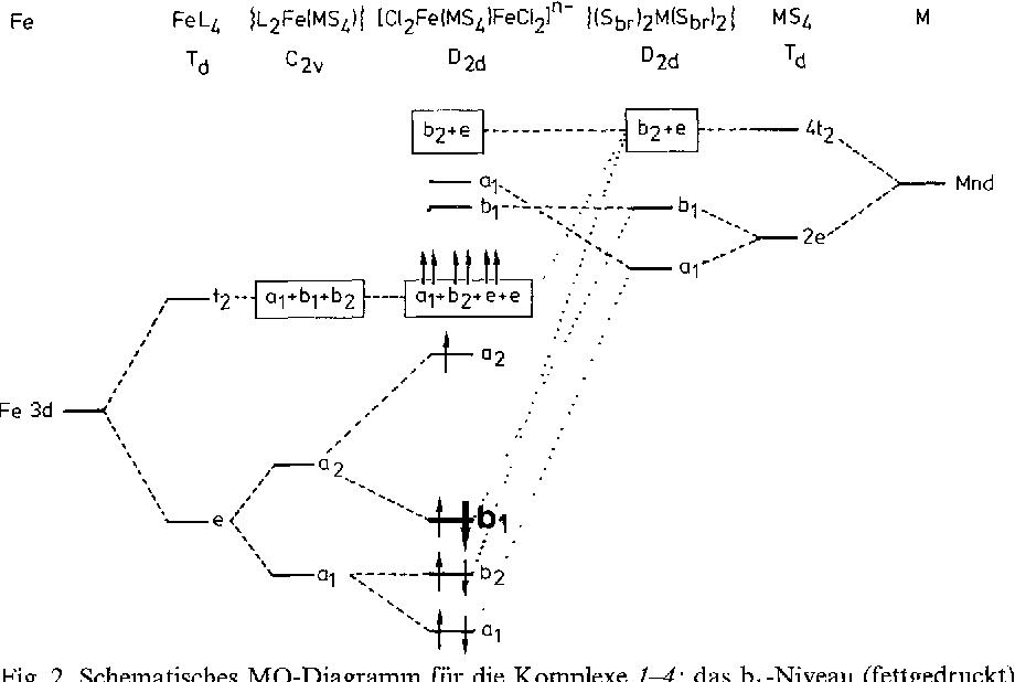 Zur Rolle des Heterometall-Atoms im N2-reduzierenden Protein der ...