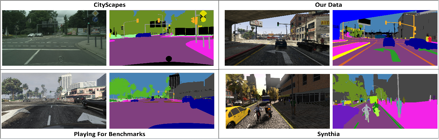 Figure 4 for Unlimited Road-scene Synthetic Annotation (URSA) Dataset