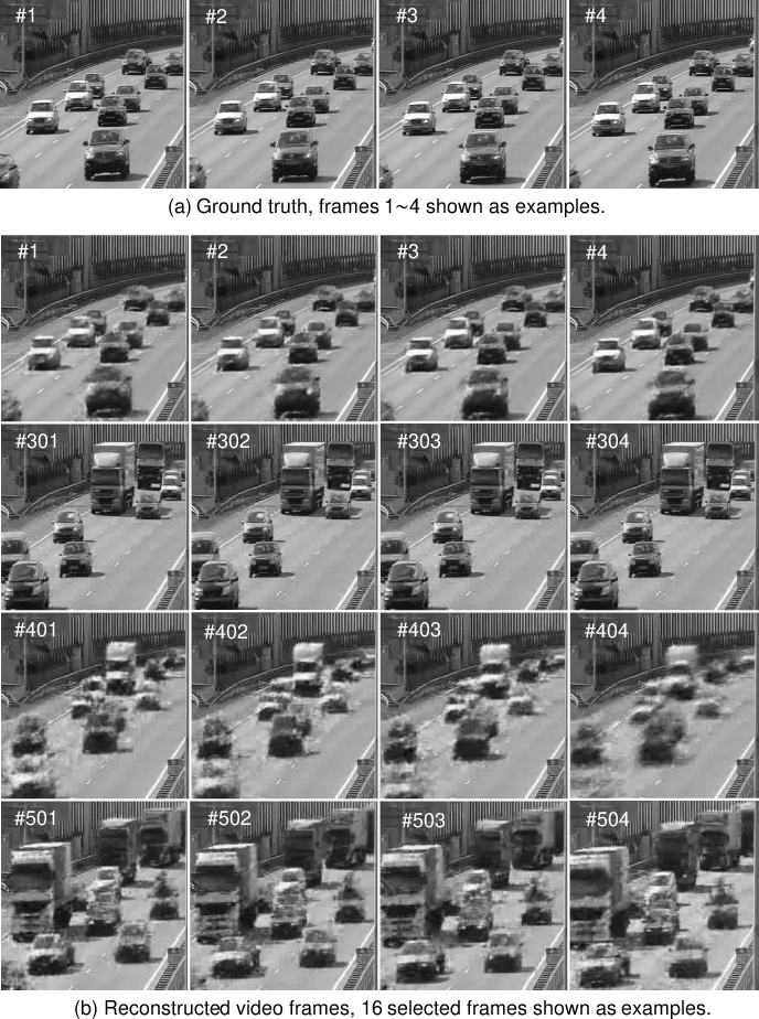 Figure 3 for Reinforcement Learning for Adaptive Video Compressive Sensing
