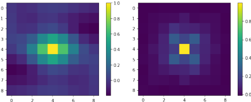 Figure 1 for Gaussian MRF Covariance Modeling for Efficient Black-Box Adversarial Attacks