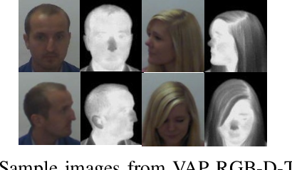 Figure 3 for Depth as Attention for Face Representation Learning