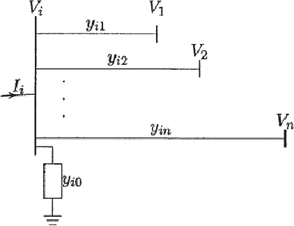 Optimal Sizing and Placement of Solar Photovoltaic Based DGs in the