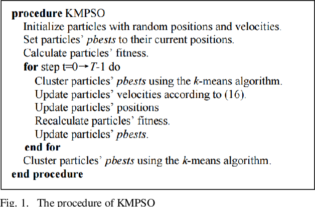 Figure 1 for A K-means-based Multi-subpopulation Particle Swarm Optimization for Neural Network Ensemble