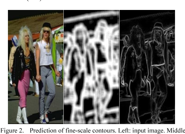 Figure 2 for Contour Detection from Deep Patch-level Boundary Prediction