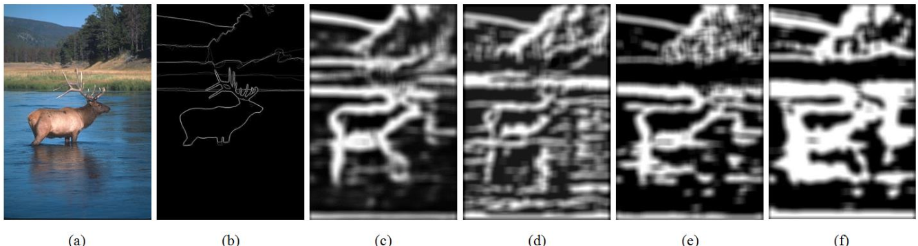 Figure 3 for Contour Detection from Deep Patch-level Boundary Prediction