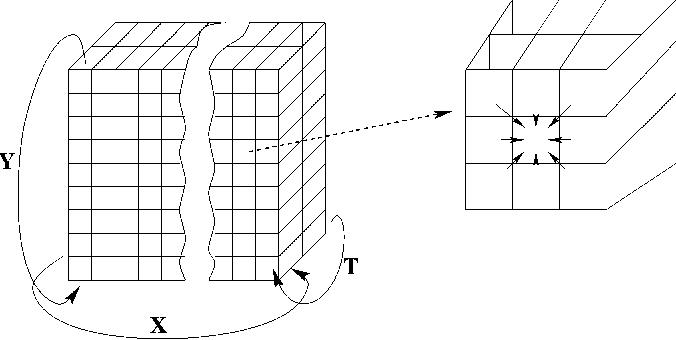 Fig. 1. Grid computation problem.