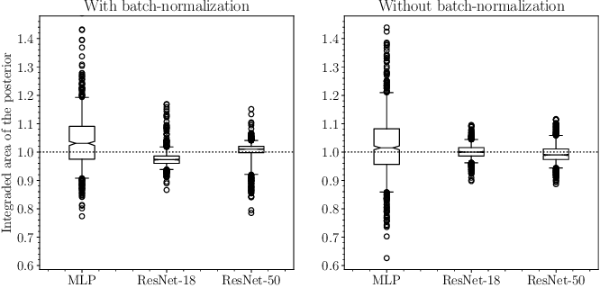 Figure 4 for Towards constraining warm dark matter with stellar streams through neural simulation-based inference