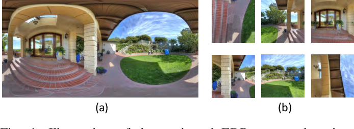 Figure 1 for No-Reference Quality Assessment for 360-degree Images by Analysis of Multi-frequency Information and Local-global Naturalness