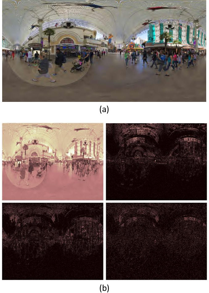 Figure 4 for No-Reference Quality Assessment for 360-degree Images by Analysis of Multi-frequency Information and Local-global Naturalness
