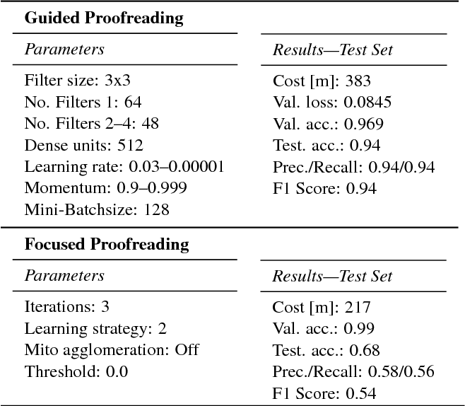 Figure 2 for Guided Proofreading of Automatic Segmentations for Connectomics