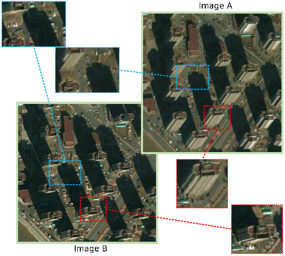 Figure 1 for Unsupervised Change Detection in Satellite Images with Generative Adversarial Network