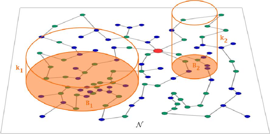 Curiously recurring template pattern semantic scholar figure 5 maxwellsz