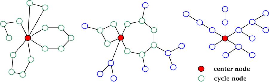 Curiously recurring template pattern semantic scholar figure 1 maxwellsz