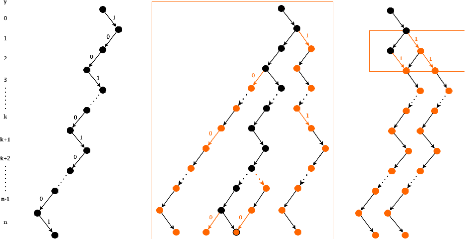 Curiously recurring template pattern semantic scholar figure 3 maxwellsz