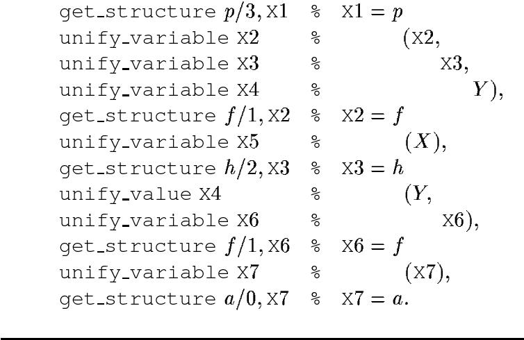 Figure 26 From Warrens Abstract Machine Semantic Scholar
