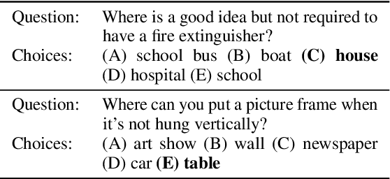 Figure 1 for Beyond Language: Learning Commonsense from Images for Reasoning