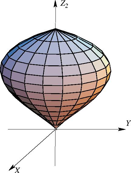 PDF] Park City Lectures on Mechanics, Dynamics, and Symmetry