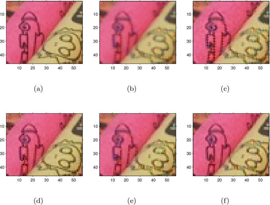 PDF] Demosaicking methods for Bayer color arrays - Semantic Scholar