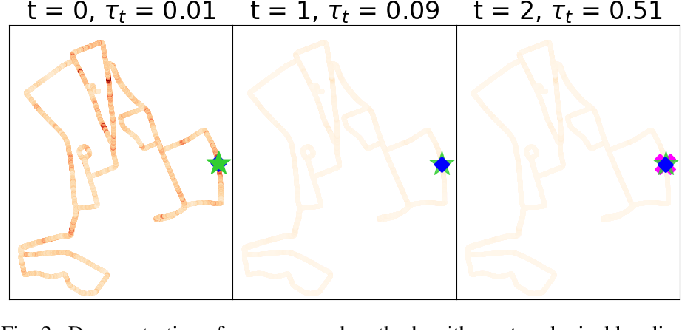 Figure 2 for Probabilistic Visual Place Recognition for Hierarchical Localization