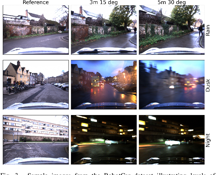 Figure 3 for Probabilistic Visual Place Recognition for Hierarchical Localization