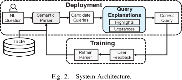 Figure 2 for Explaining Queries over Web Tables to Non-Experts