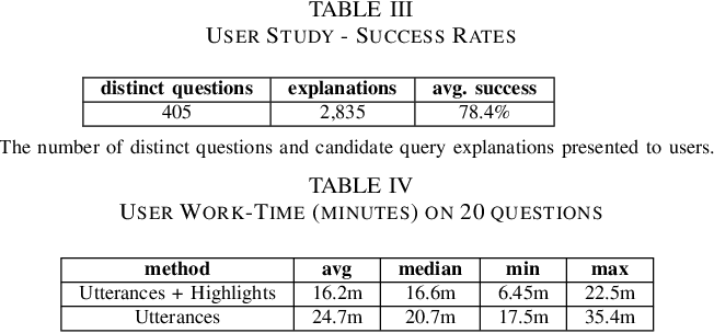 Figure 4 for Explaining Queries over Web Tables to Non-Experts